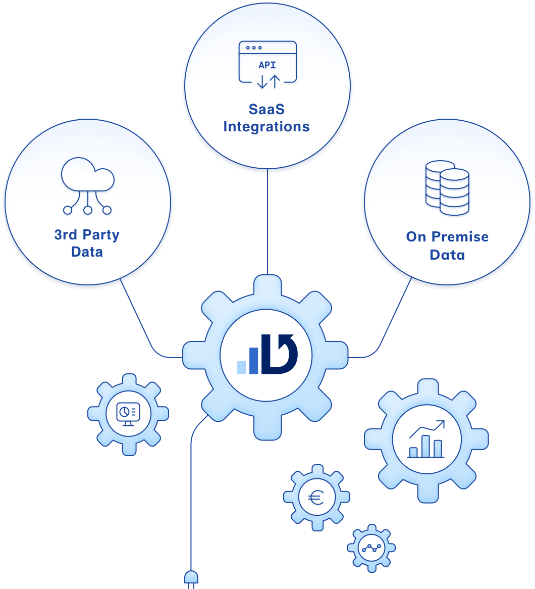 Use the full potential of your data and integrate all your systems via plug & play connectors
